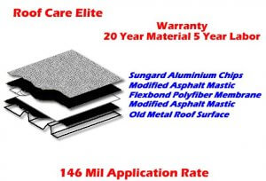 Roof Care Elite 146 Application