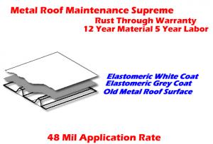 Metal Roof Maintenance Supreme