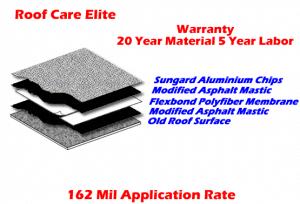 Roof Care Elite