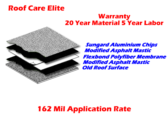 Roof Care Elite Application